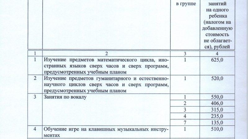 Постановление мэрии 2302 от 24.06.2019 003